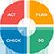 Sistemi di gestione integrati